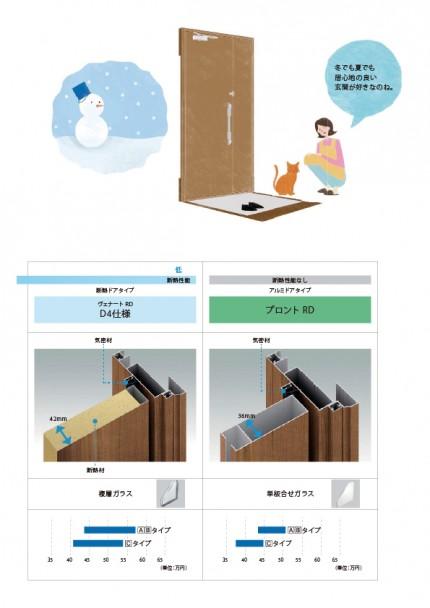 YKKAP 選べる断熱ドア